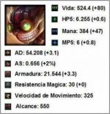 League of Legends — руководство по Следую