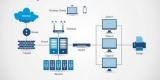 Как подключить два компьютера к принтеру в локальной сети?